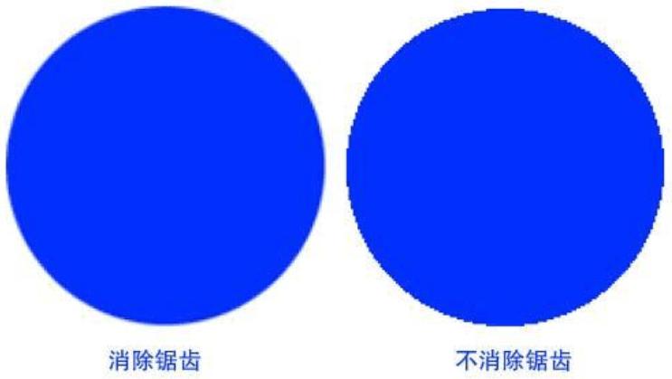 小白教程,PS基础名词解释-洛阳旅游发展资讯网