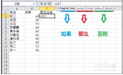 "Excel进阶篇:逻辑函数""IF""的使用-洛阳旅游发展资讯网"